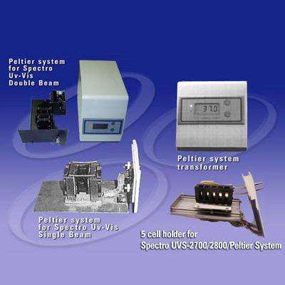 [MODEL #: PELTIER] Thermoelectric Controller - Peltier System